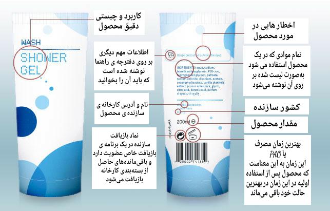 معنی علامت های لیبل محصولات آرایشی بهداشتی